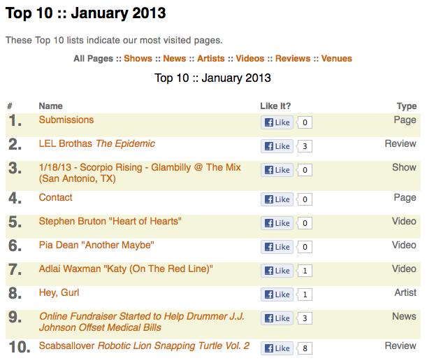 top 10 dance music july 2013