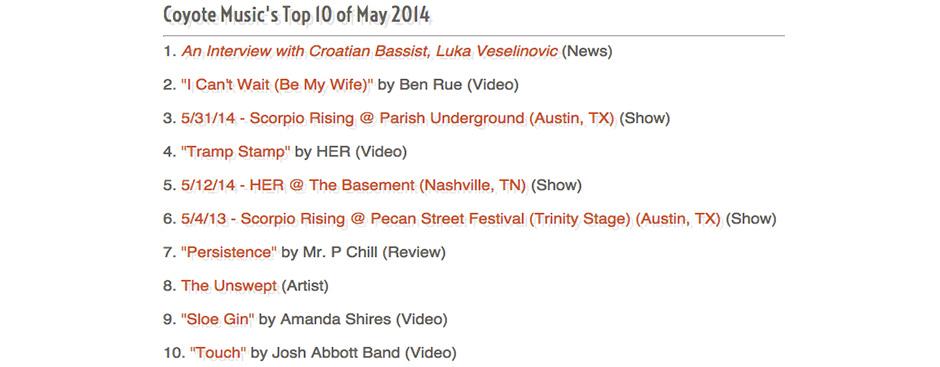 Top 10 of May 2014