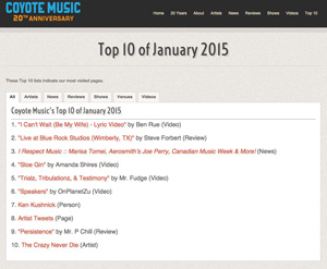 Top 10 of January 2015