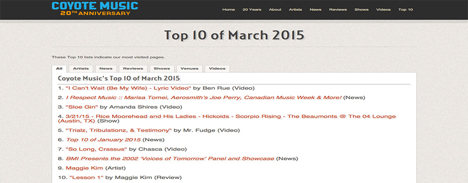 Top 10 of March 2015
