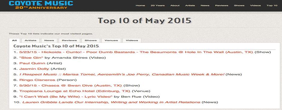 Top 10 of May 2015