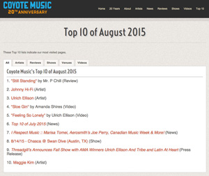Top 10 of August 2015