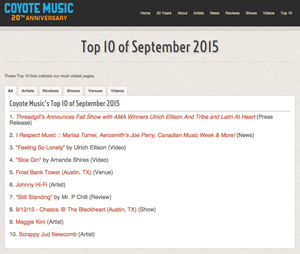 Top 10 of September 2015