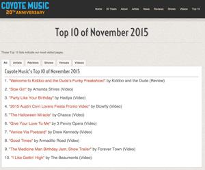 Top 10 of November 2015